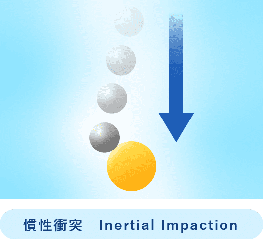 慣性衝突 Inertial Impaction